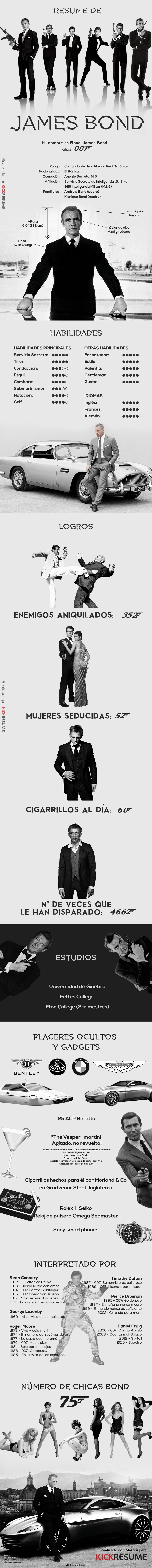 James Bond resume ES